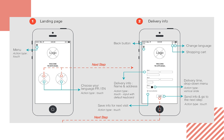 User flows — delivery app design