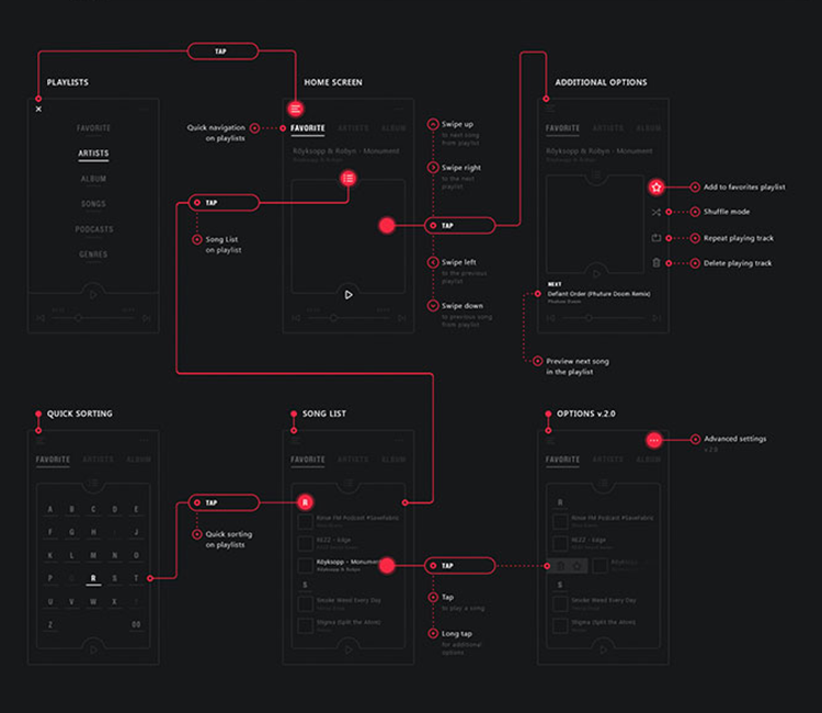 User flows — music app design