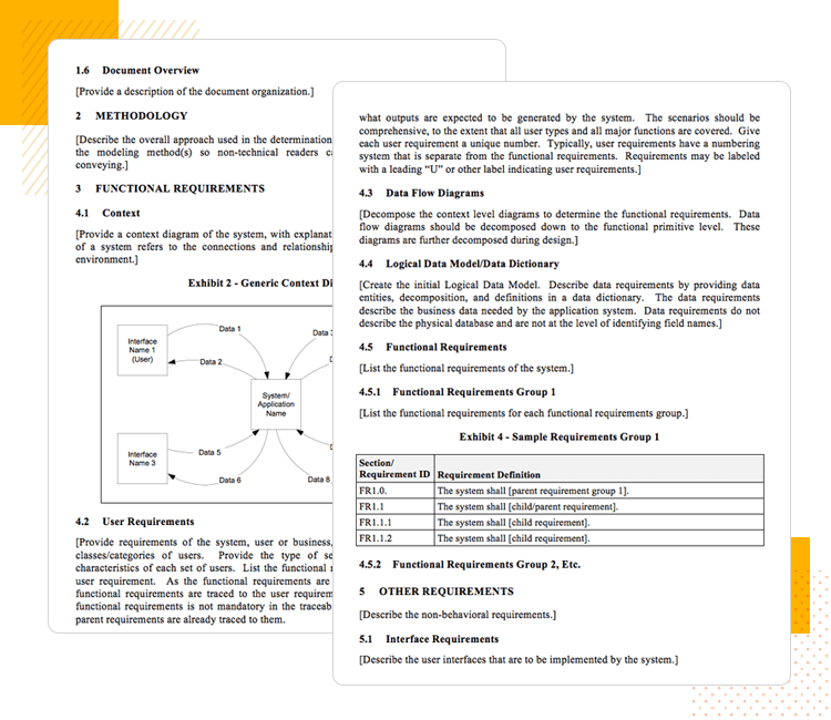 Functional specification document—Almooc