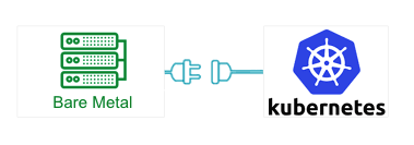 Chainer Tech | k8 ( kubernetes ) on bare metal guide part1