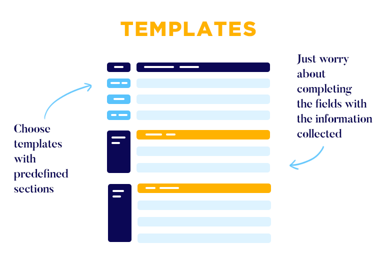 Functional specification documents—choose templates for quick work