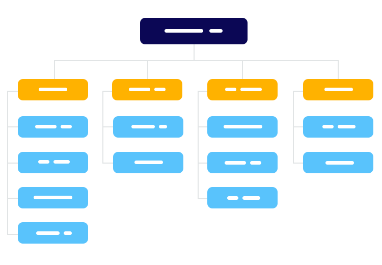 Functional specification documents—sitemap