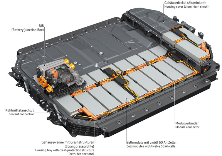 Use Case: Battery Supply Chain