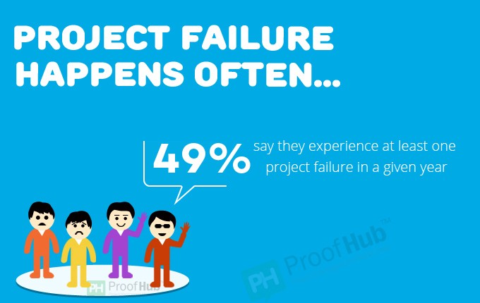 Using Failed Project Management Examples to Prevent Failures of Your Business or IT Projects