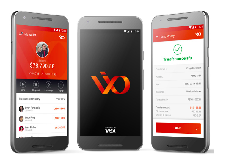 South African Fintech Start Up Vio Digital Has Launched A Blockchain Technology Based Cross Border Money Transfer Platform To Make It Easier For