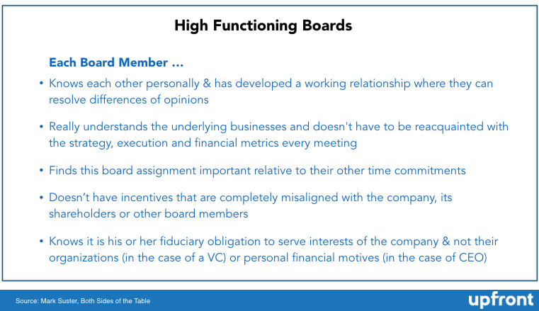 High Functioning vs. Low Functioning Startup Boards