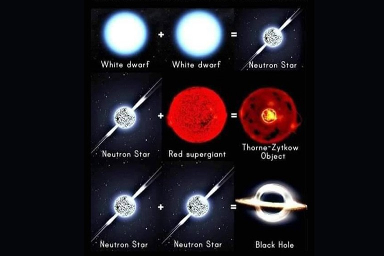COLLISION OF THE STARS