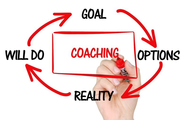 The Purpose Of Health Coaching In Relevance To Health
