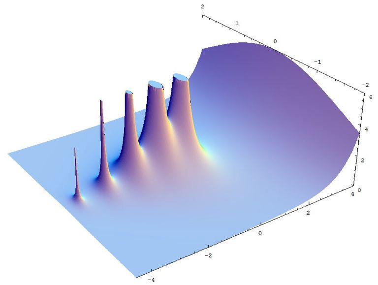 The Beautiful Gamma Function and the Genius Who Discovered It