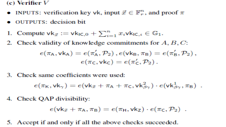 Zk snarks under the hood vitalik buterin medium the first line deals with parametrization essentially you can think of its function as being to create a custom verification key for the specific malvernweather Choice Image