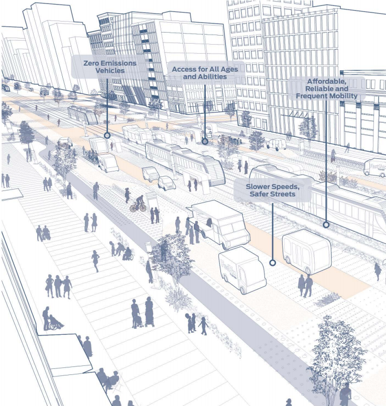 Designing streets conducive for pedestrians in the age of the av of the many dynamics that may shape future street design the blueprint also indicates that pedestrian mobility should be at the forefront by advocating for malvernweather Gallery