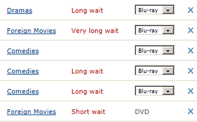 You have to wait for new Netflix DVDs.