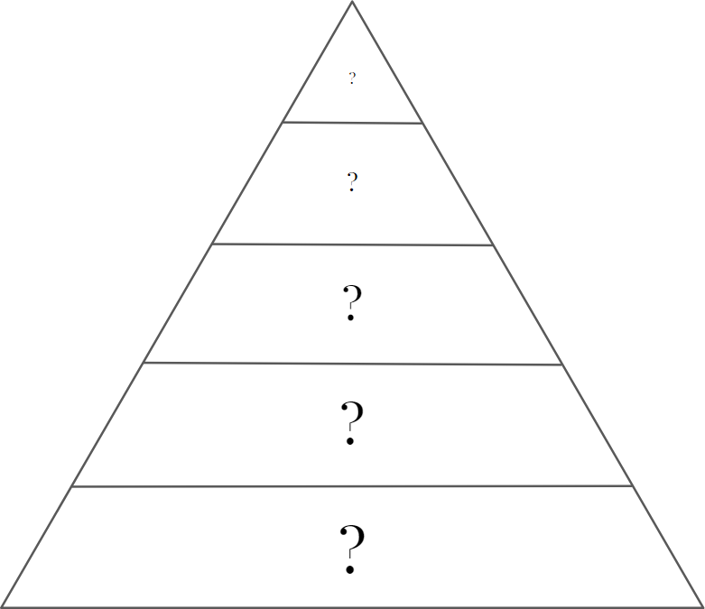 So If You Pay Attention To Thele Here There Are 5 Dysfunctions Of A Team And Those 5 Dysfunctions Are Like A Pyramid