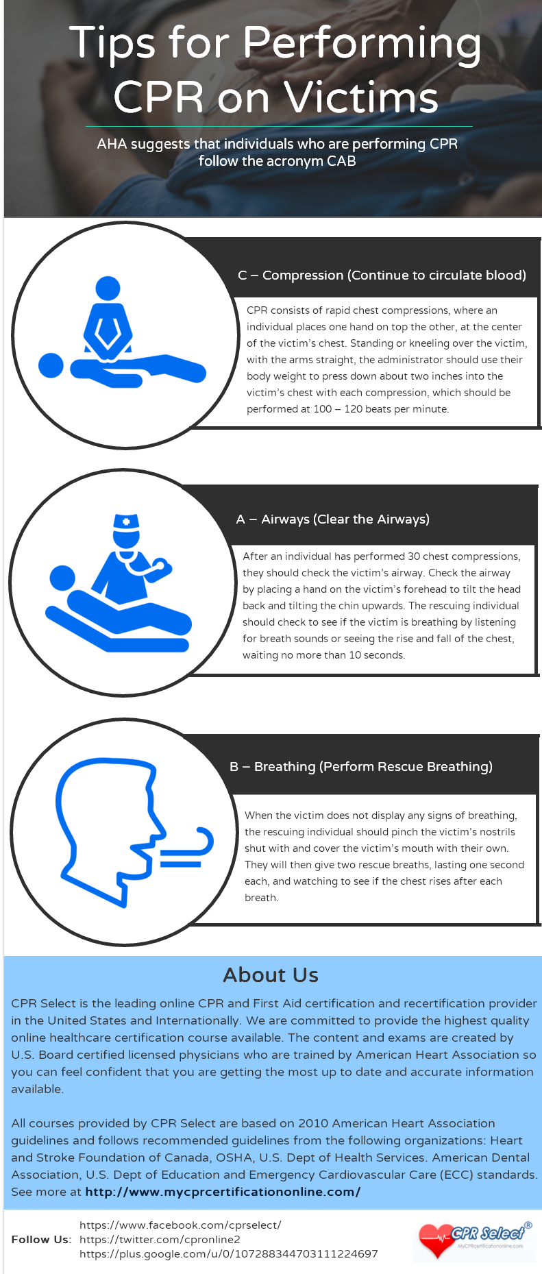 Tips for performing cpr on victims bruse rockwell medium to know more about cpr training and first aid certification course visit cpr select 1betcityfo Choice Image