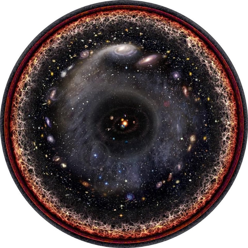If The Universe Is 13.8 Billion Years Old, How Can We See 46 Billion Light Years Away?