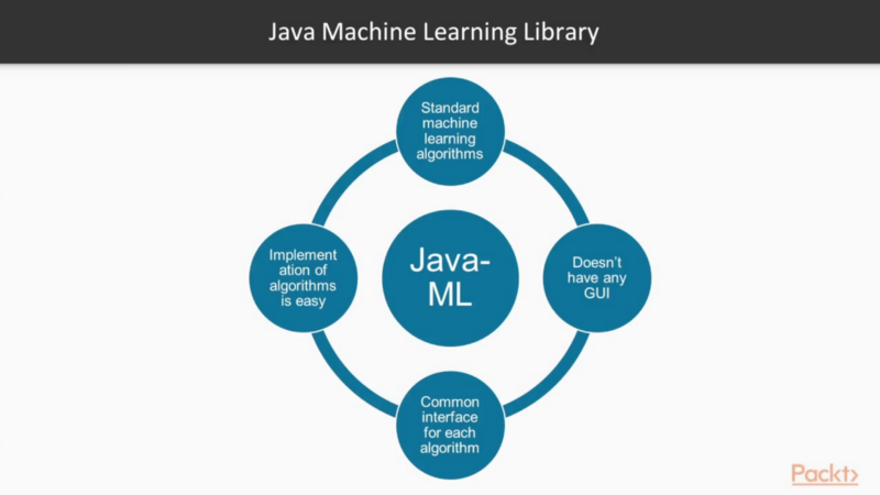java machine learning library