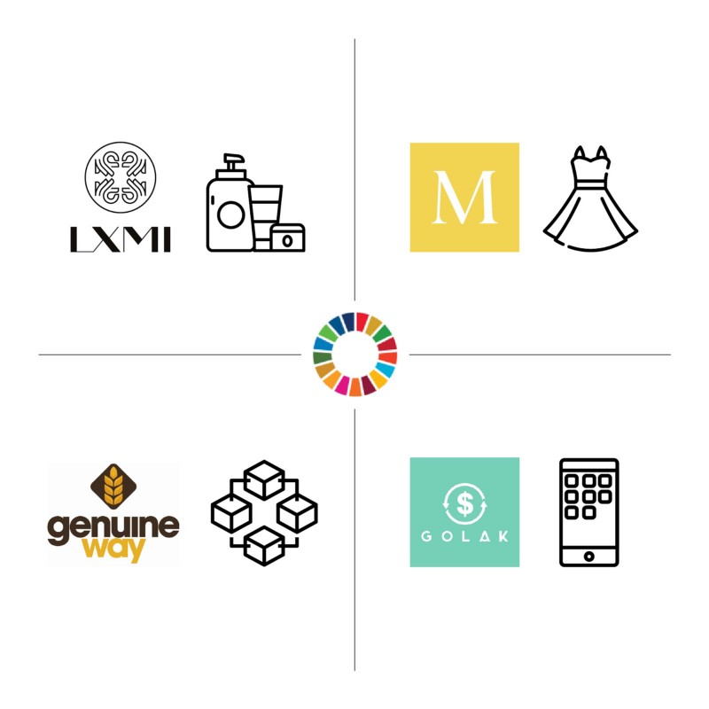 Re-Imagining Business Models for Inclusive Growth & Sustainable Development