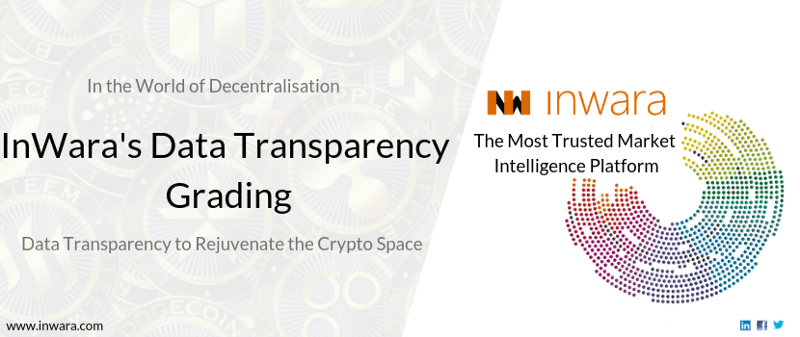 Top ICOs according to ICO rating given based on the data transparency