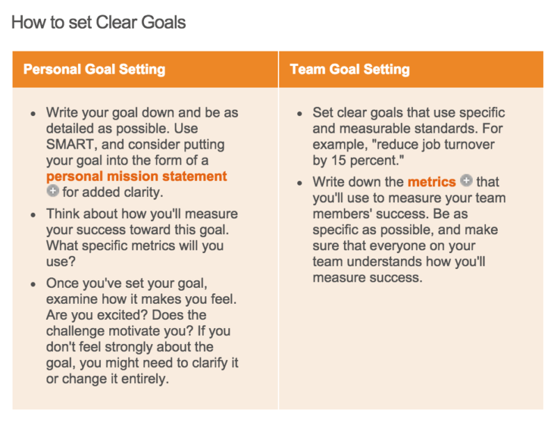 7 Popular Goal Setting Strategies That Will Help You