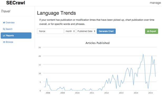 language-trends