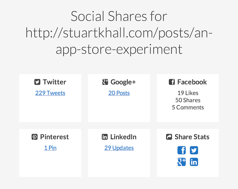 Social-Share-Views-Total