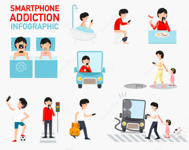 Smart Phone Addiction Infographic