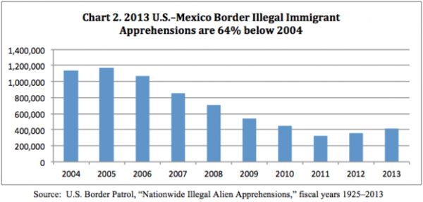 illegal immigration paper
