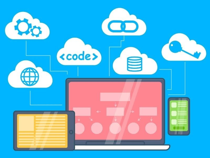 Top Features to Considers & Steps to Build a SaaS Software: Your go-to Guide