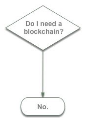 do you need a blockchain?