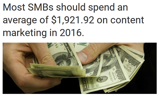 The recommended spend on content marketing in 2016 was over $1,900