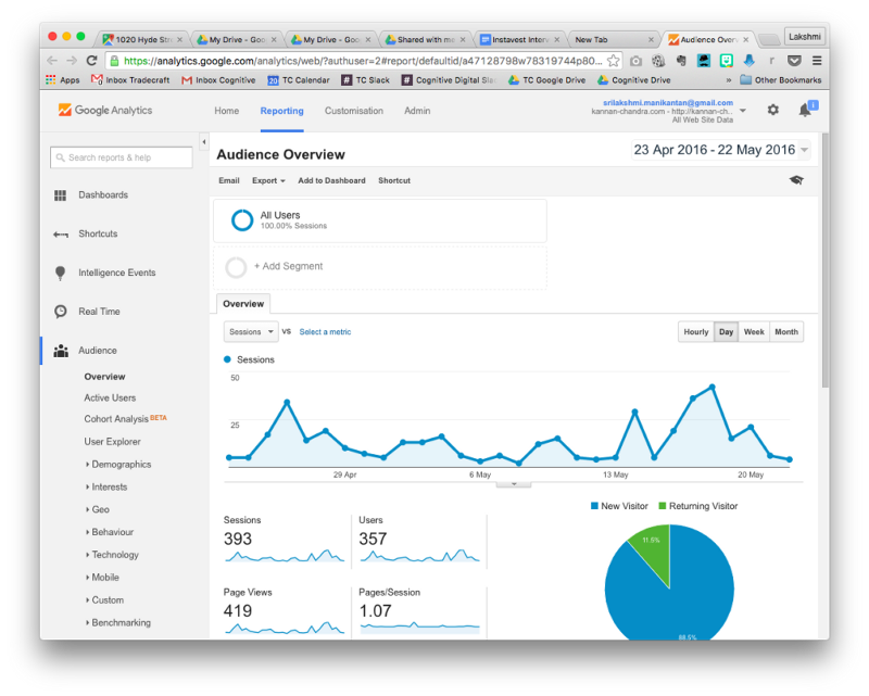 Like lots of enterprise software today, Google Analytics is a mess of charts and graphs.