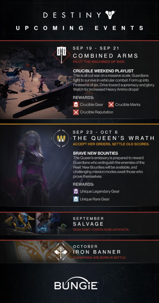 Bungie Unveils New Destiny Expansion Rise of Iron - Gamer ...