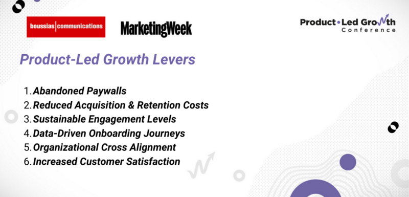 "<img src=""Product-led-growth-levers.png "" alt=""product-led growth levers""/>"