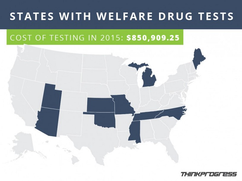Welfare recipients should be drug tested essay