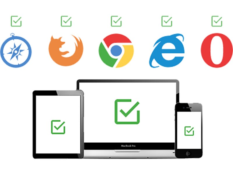 Cross-Browser Compatibility.