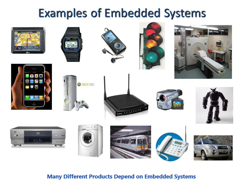 Embedded Systems used by Java