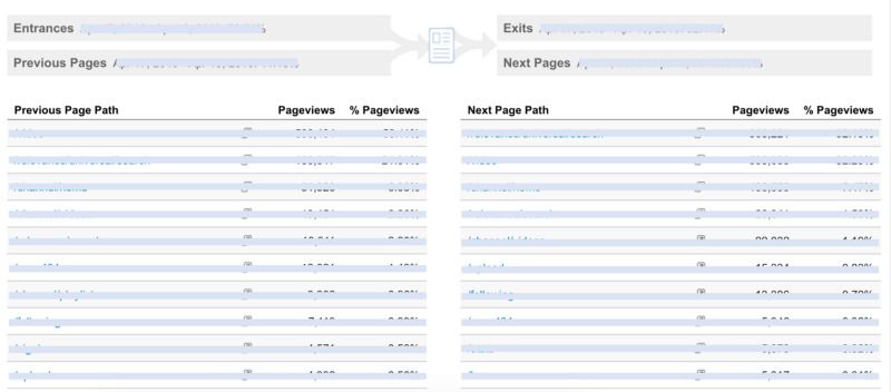 google analytics navigation summary screenshot