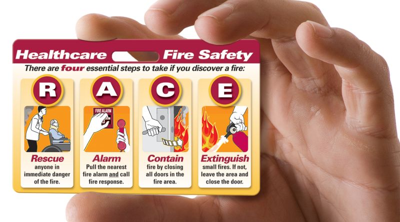 A fire safety card to help people remember what to do in case of fire.
