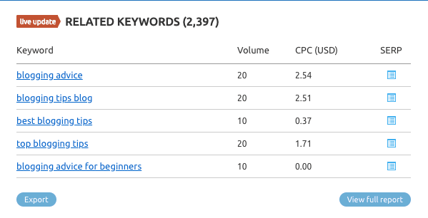related keyword ideas