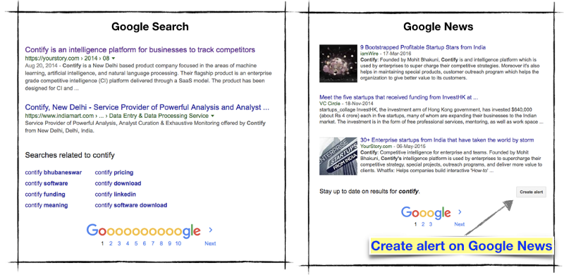 Google Alerts: How it Works And Why It Doesn't - Contify HQ