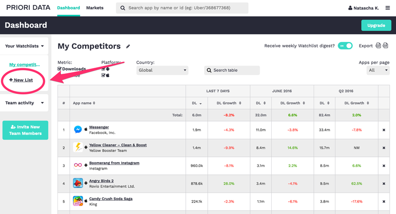 Bolster your competitive intelligence tools with Multiple Watchlists