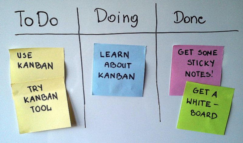 Make a Kanban on a whiteboard to keep track of your prototype to-dos.