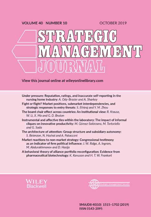 Wiley-Strategic-Management-Journal-Cover
