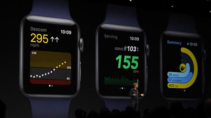 Watch OS 4 and TV OS