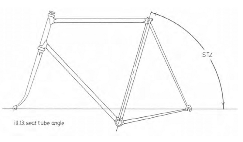 how to build a bike from scratch