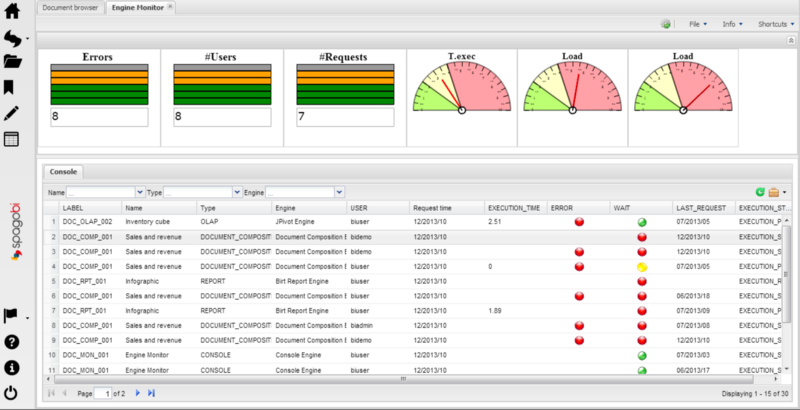 Reviewing Open-Source Business Intelligence Tools - DZone Big Data
