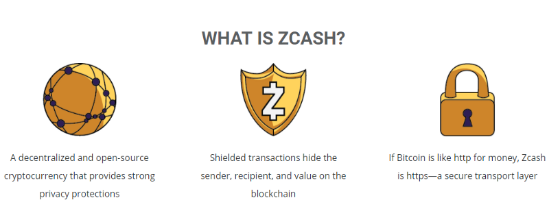Zcash coin top 7 cryptocurrency to invest besides Bitcoin 2018