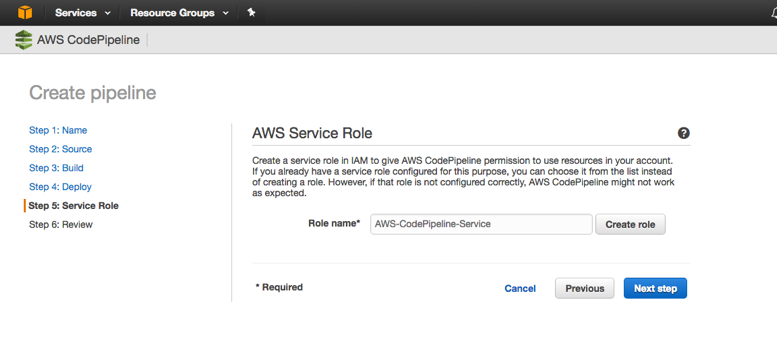 API Testing With Postman Collections in AWS CodePipeline