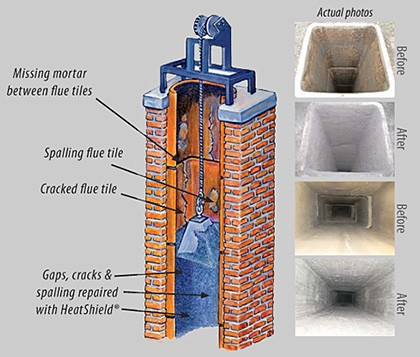 different chimney's structure