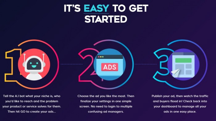ClickAd how it works